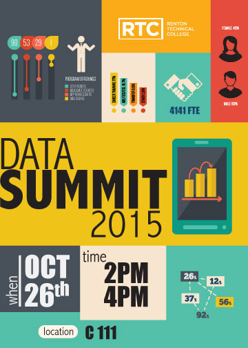 Data Summit 2015